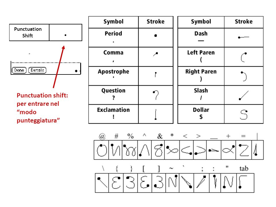 . Punctuation shift: per entrare nel modo punteggiatura