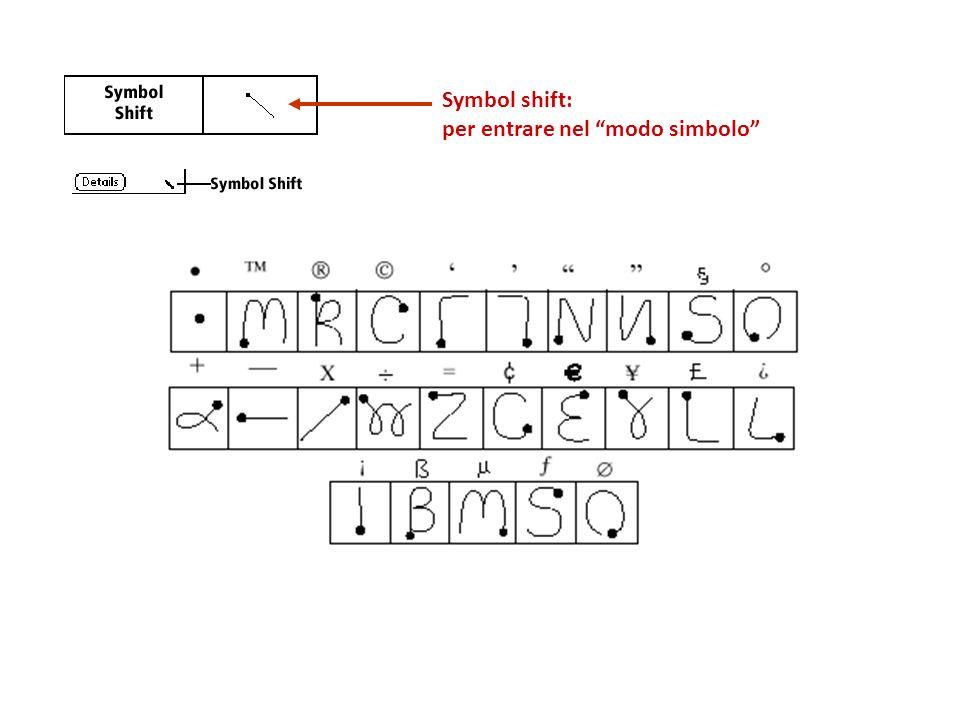 Symbol shift: per entrare nel modo simbolo