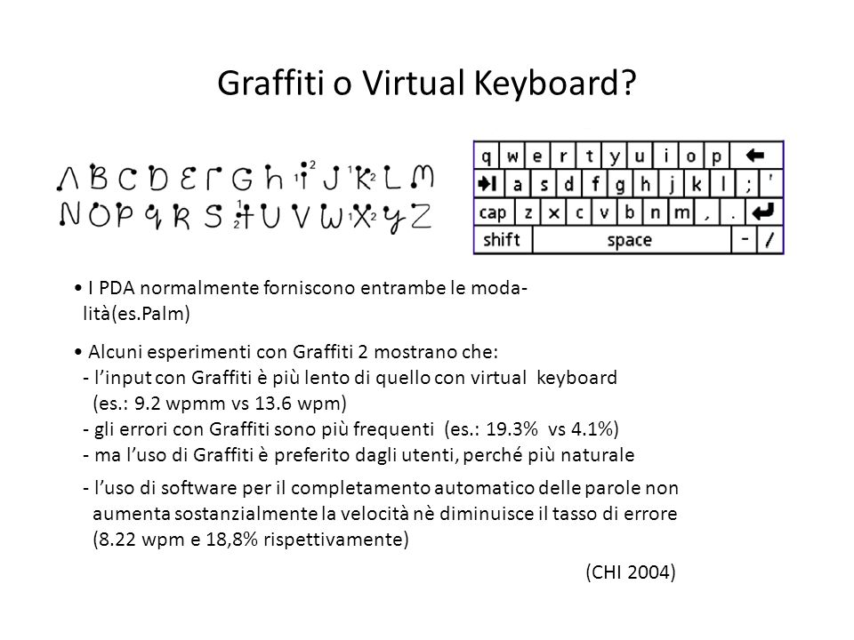 Graffiti o Virtual Keyboard
