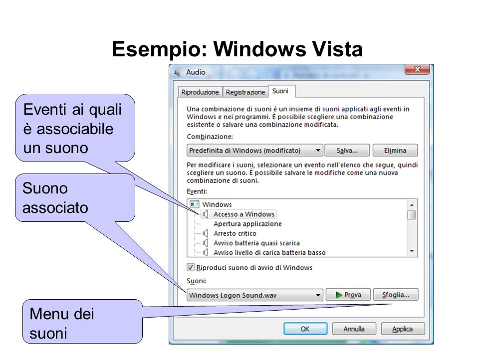 Esempio: Windows Vista