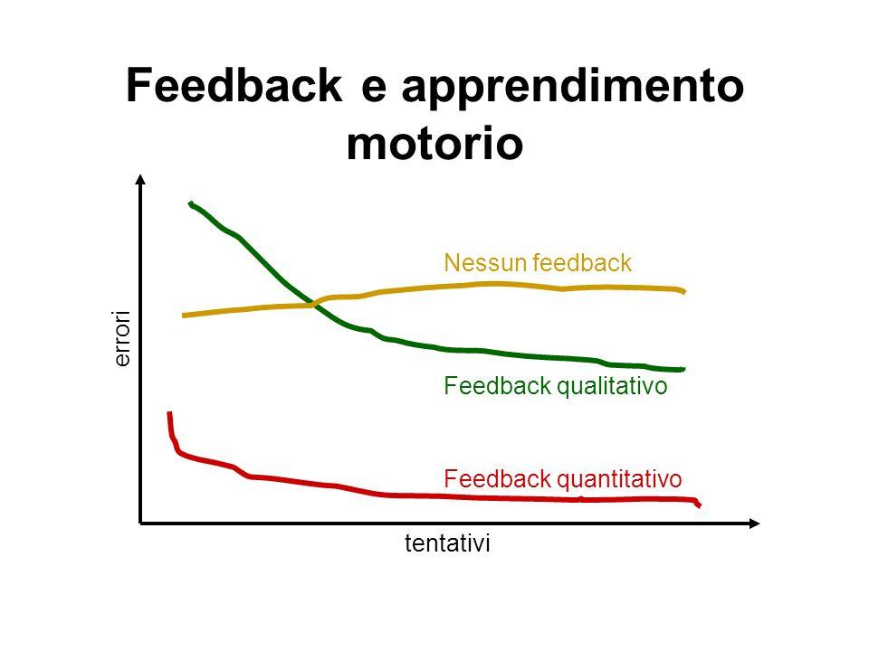 Feedback e apprendimento motorio