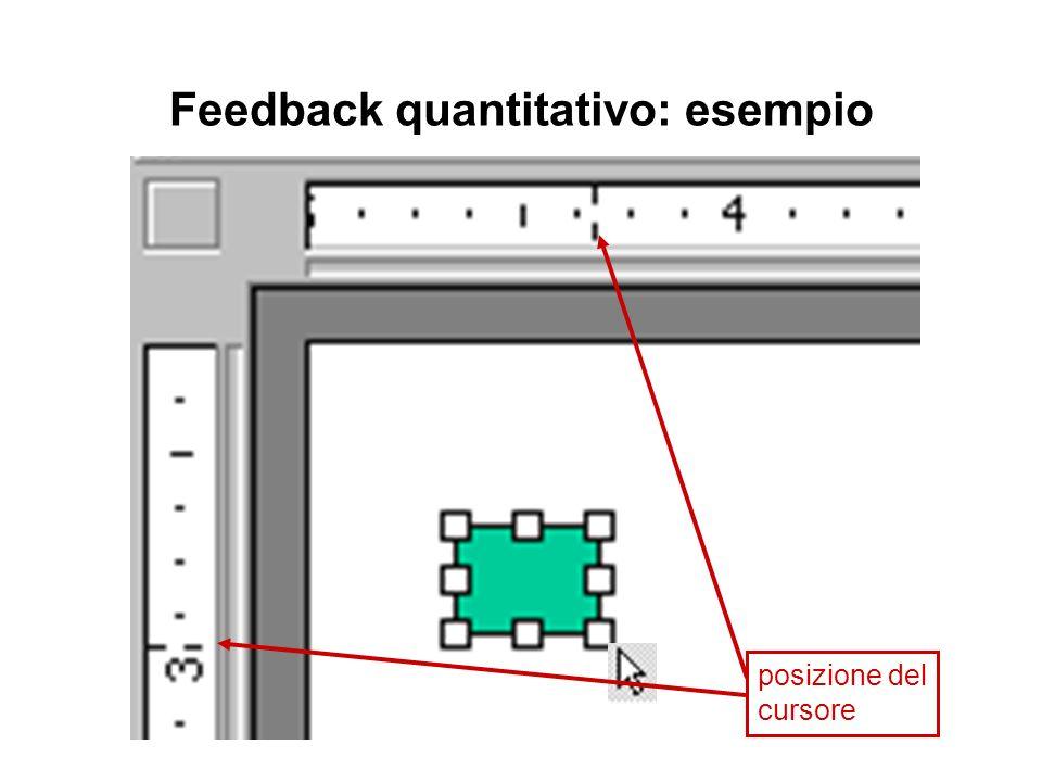 Feedback quantitativo: esempio