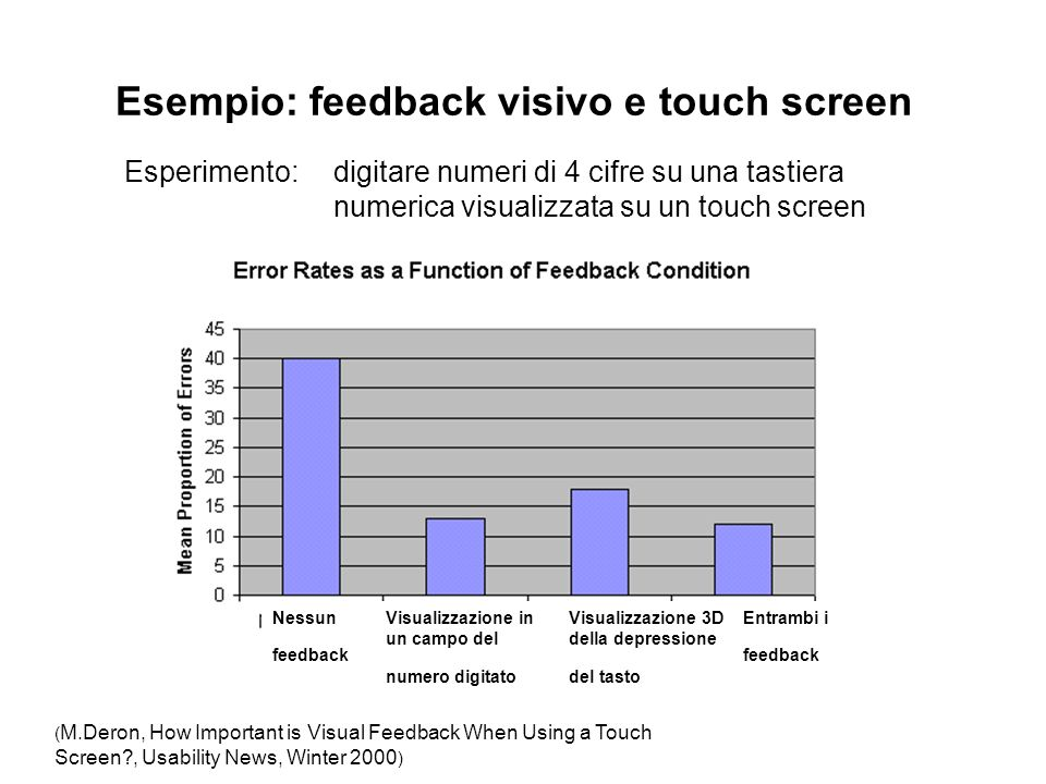 Esempio: feedback visivo e touch screen