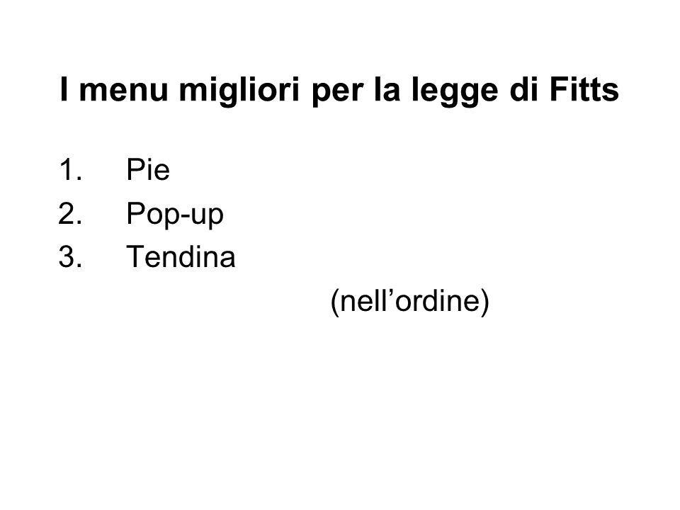 I menu migliori per la legge di Fitts