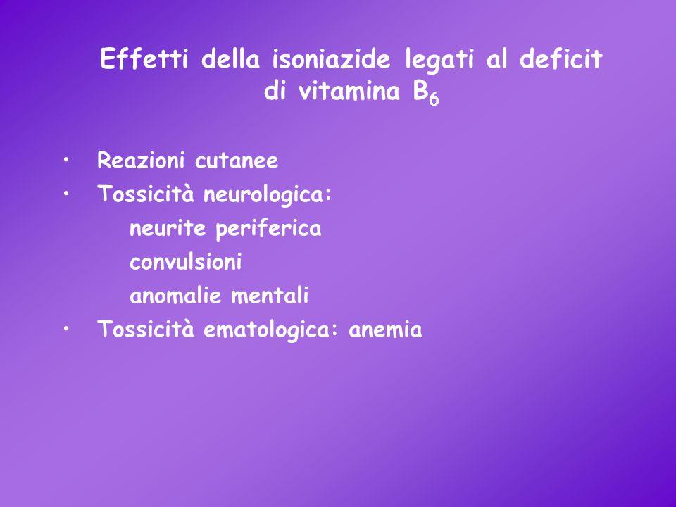 Effetti della isoniazide legati al deficit di vitamina B6