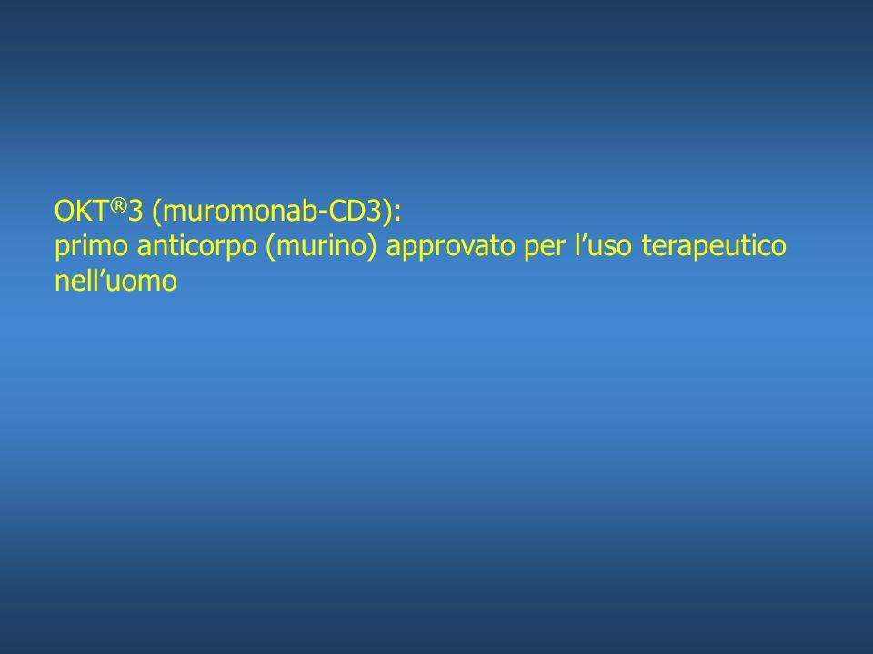 OKT®3 (muromonab-CD3): primo anticorpo (murino) approvato per l'uso terapeutico nell'uomo