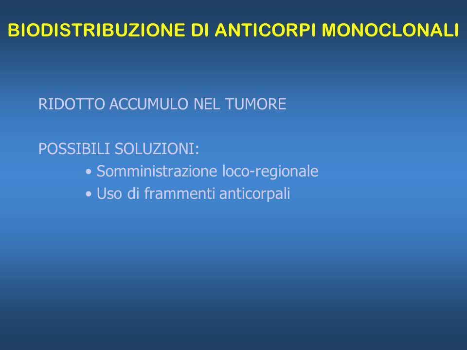 BIODISTRIBUZIONE DI ANTICORPI MONOCLONALI