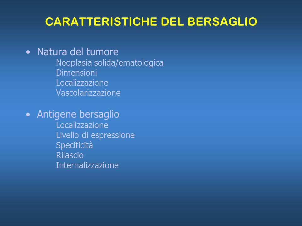 CARATTERISTICHE DEL BERSAGLIO