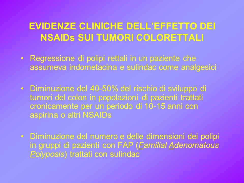 EVIDENZE CLINICHE DELL'EFFETTO DEI NSAIDs SUI TUMORI COLORETTALI
