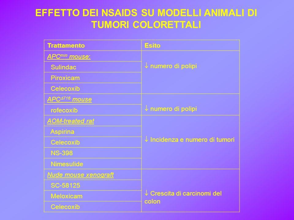 EFFETTO DEI NSAIDS SU MODELLI ANIMALI DI TUMORI COLORETTALI