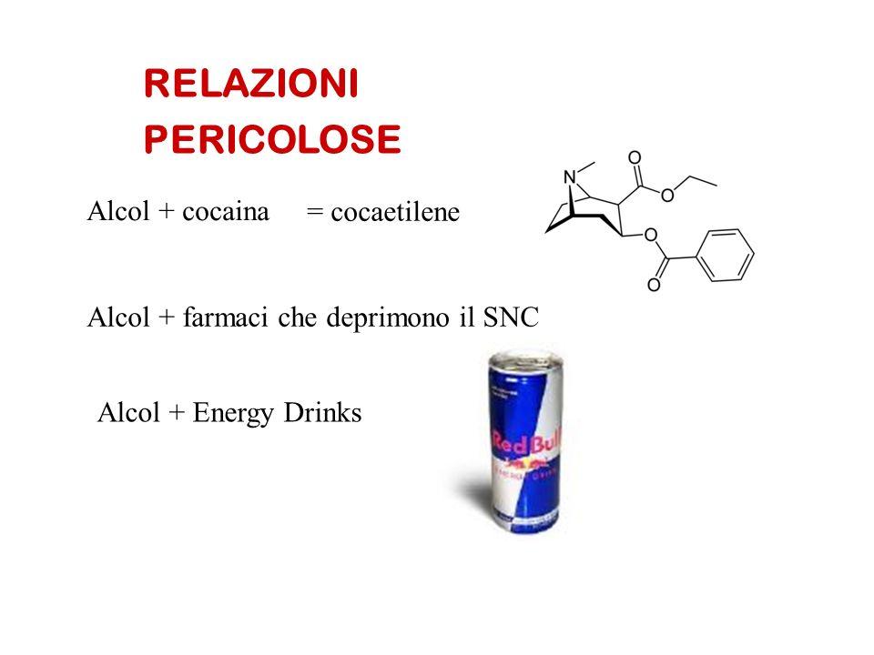 RELAZIONI PERICOLOSE Alcol + cocaina = cocaetilene