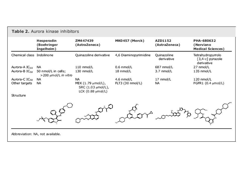 Aurora kinase inhibitors