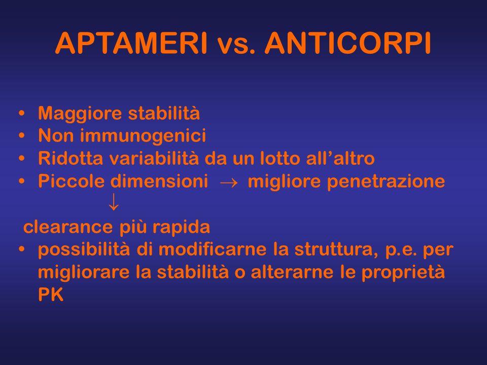APTAMERI vs. ANTICORPI Maggiore stabilità Non immunogenici