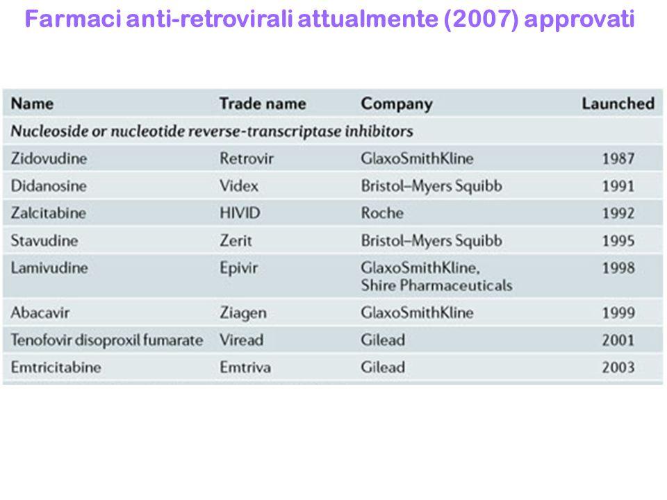 Farmaci anti-retrovirali attualmente (2007) approvati