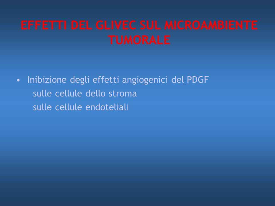 EFFETTI DEL GLIVEC SUL MICROAMBIENTE TUMORALE
