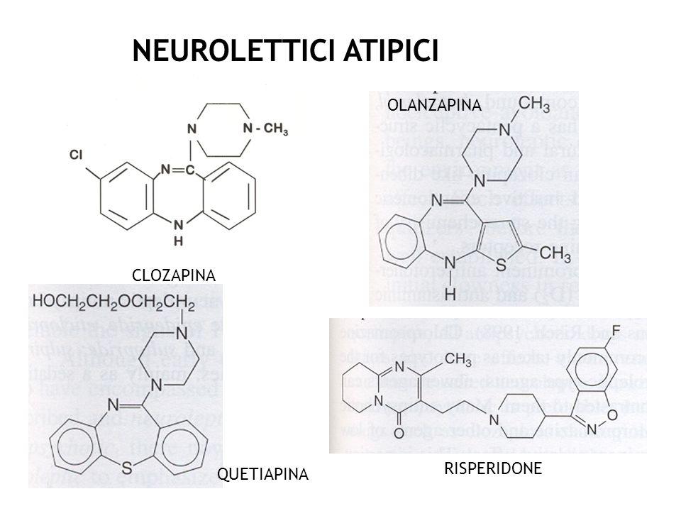 NEUROLETTICI ATIPICI OLANZAPINA CLOZAPINA RISPERIDONE QUETIAPINA