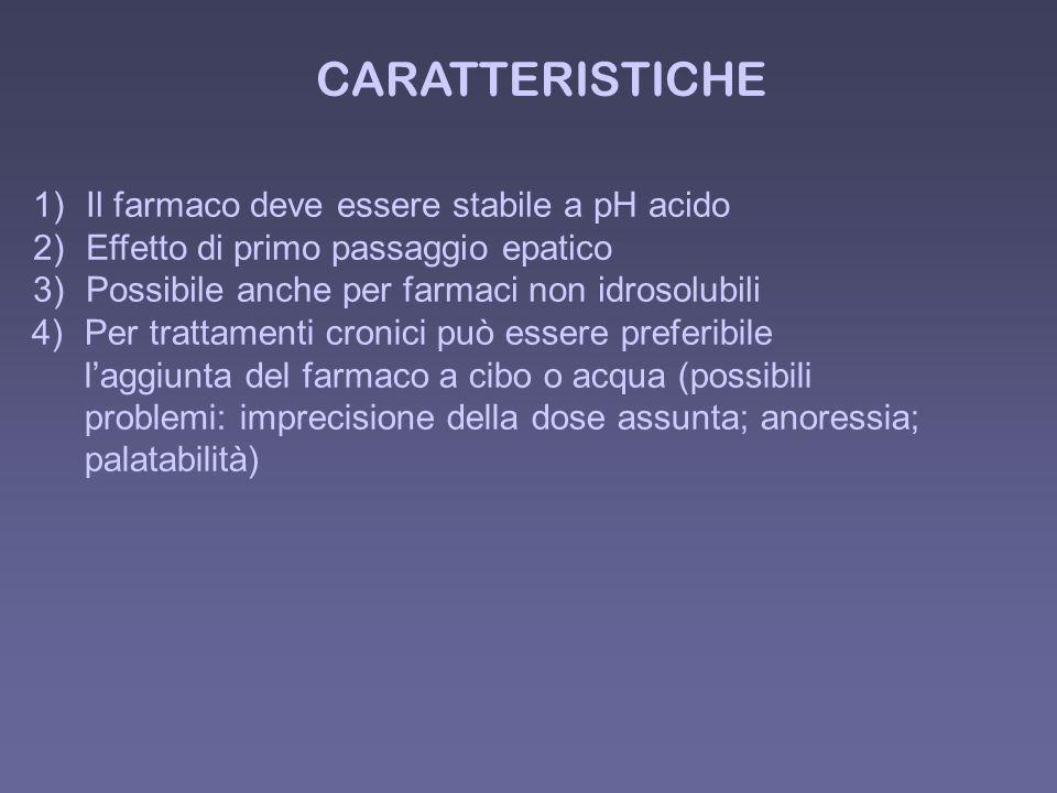CARATTERISTICHE Il farmaco deve essere stabile a pH acido
