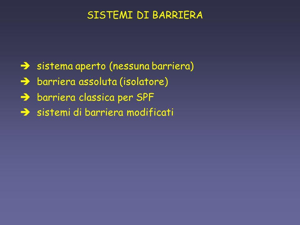 SISTEMI DI BARRIERA sistema aperto (nessuna barriera) barriera assoluta (isolatore) barriera classica per SPF.