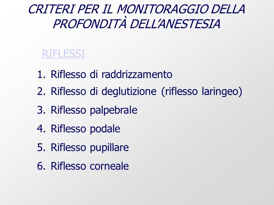 CRITERI PER IL MONITORAGGIO DELLA PROFONDITÀ DELL'ANESTESIA