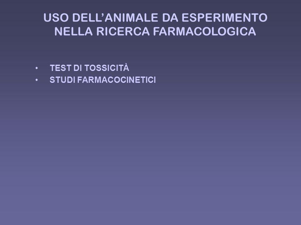 USO DELL'ANIMALE DA ESPERIMENTO NELLA RICERCA FARMACOLOGICA
