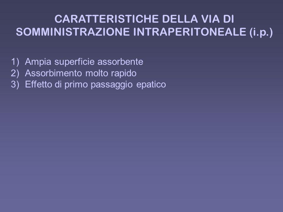 CARATTERISTICHE DELLA VIA DI SOMMINISTRAZIONE INTRAPERITONEALE (i.p.)