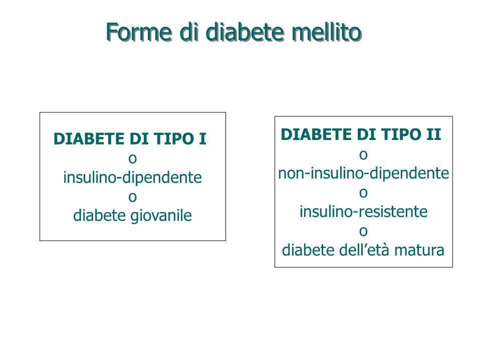 Forme di diabete mellito