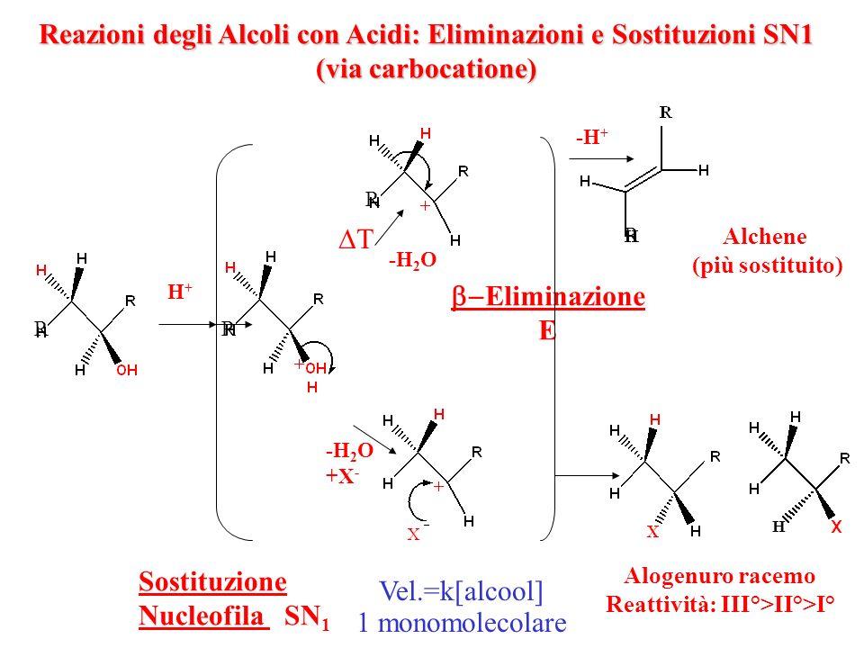 Reazioni degli Alcoli con Acidi: Eliminazioni e Sostituzioni SN1
