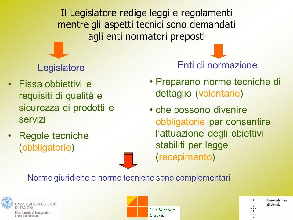 Il Legislatore redige leggi e regolamenti
