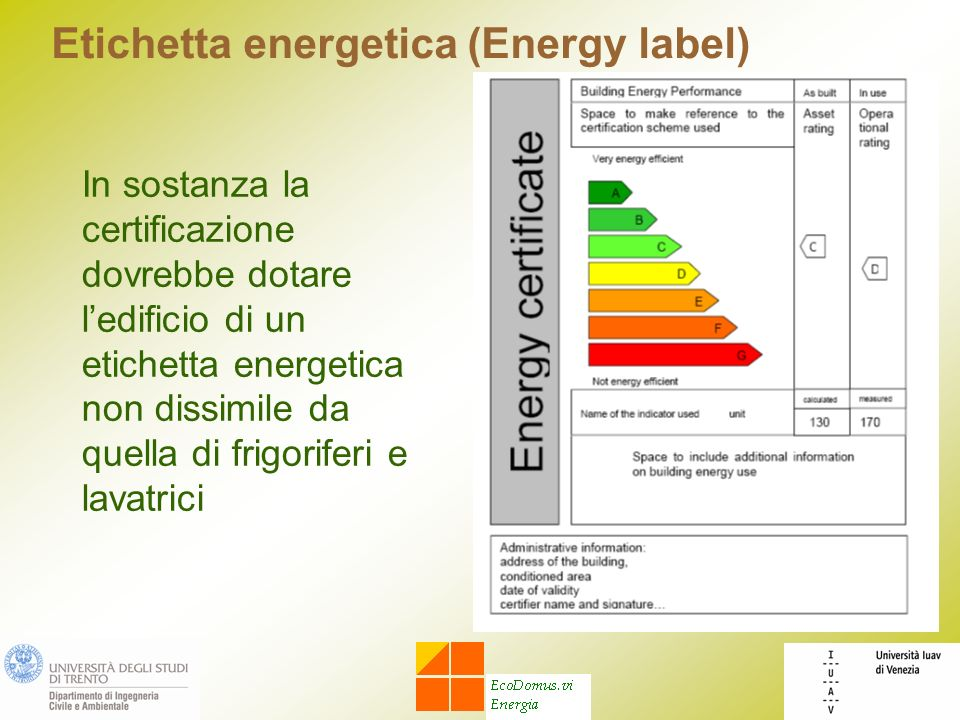 Etichetta energetica (Energy label)