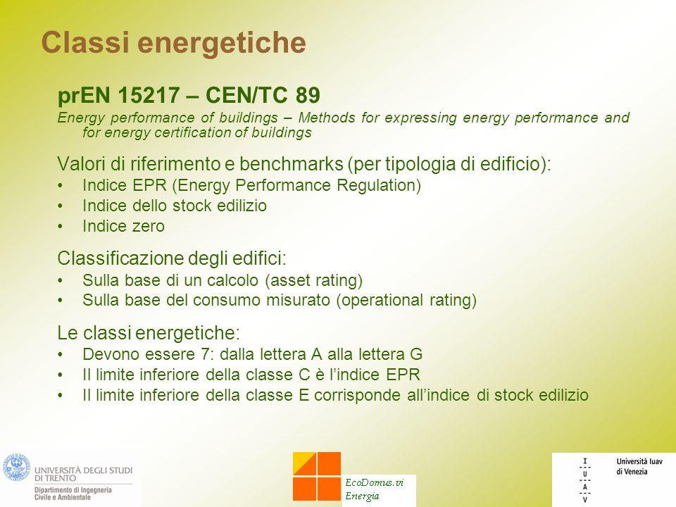 Classi energetiche prEN 15217 – CEN/TC 89