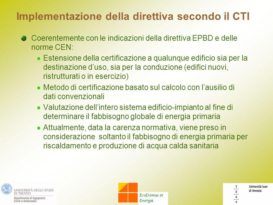 Implementazione della direttiva secondo il CTI