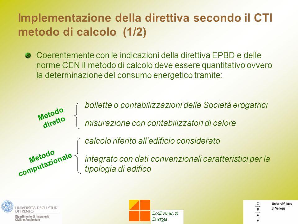 Implementazione della direttiva secondo il CTI metodo di calcolo (1/2)