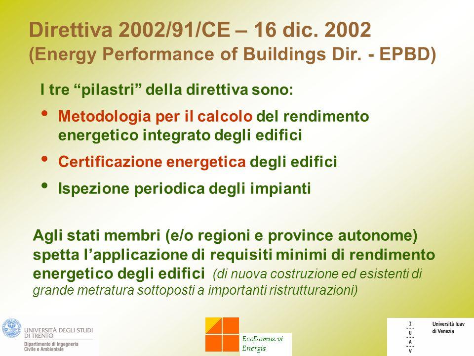 Direttiva 2002/91/CE – 16 dic. 2002 (Energy Performance of Buildings Dir. - EPBD)