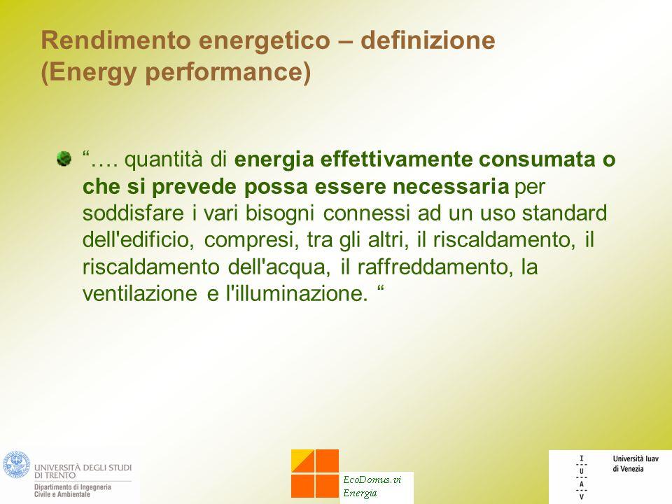 Rendimento energetico – definizione (Energy performance)