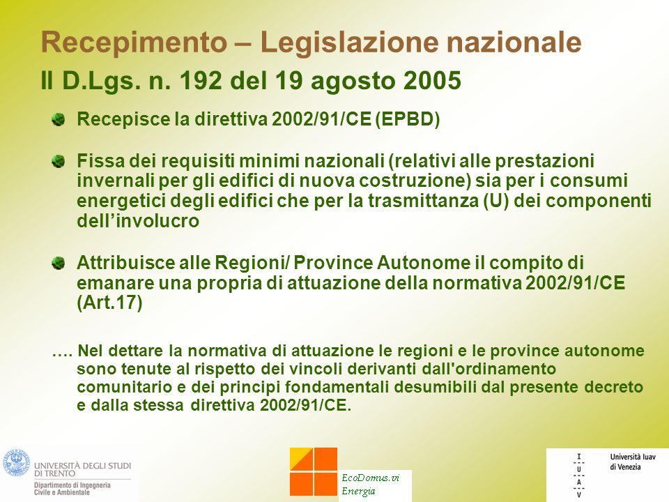 Recepimento – Legislazione nazionale