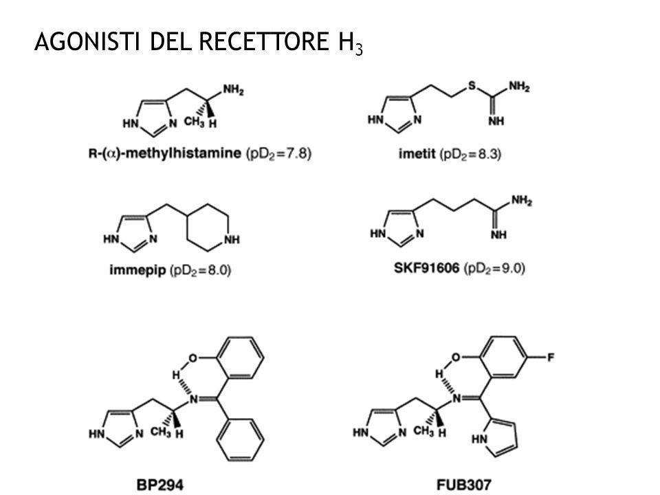 AGONISTI DEL RECETTORE H3
