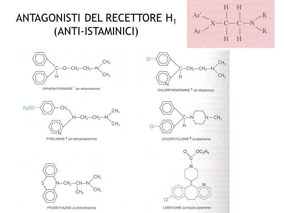 ANTAGONISTI DEL RECETTORE H1
