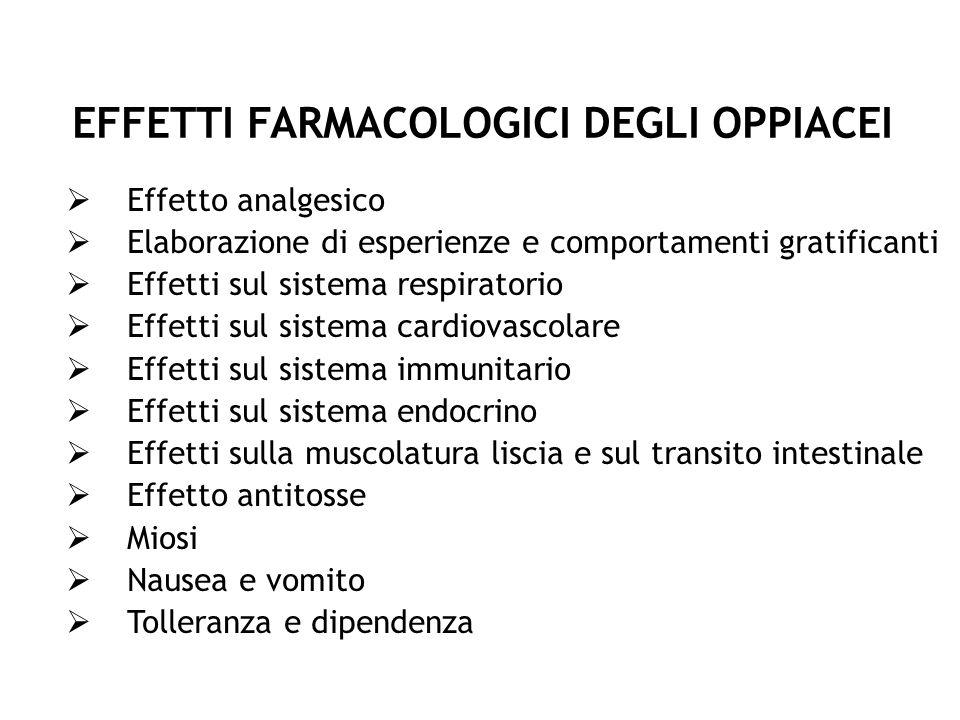 EFFETTI FARMACOLOGICI DEGLI OPPIACEI