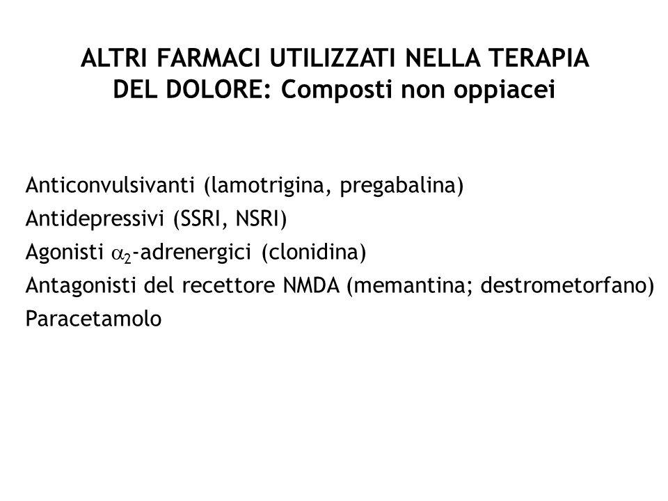 ALTRI FARMACI UTILIZZATI NELLA TERAPIA DEL DOLORE: Composti non oppiacei
