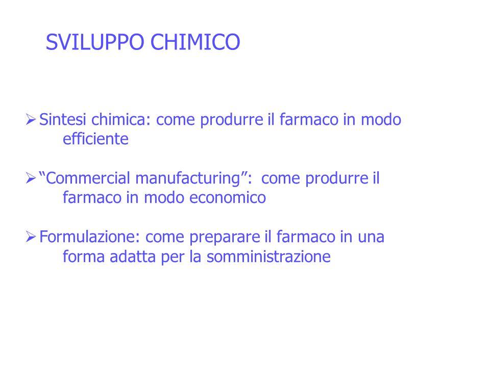 Farmacodinamica pd ppt scaricare - Come riscaldare casa in modo economico ...