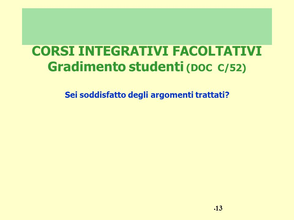 CORSI INTEGRATIVI FACOLTATIVI Gradimento studenti (DOC C/52) Sei soddisfatto degli argomenti trattati
