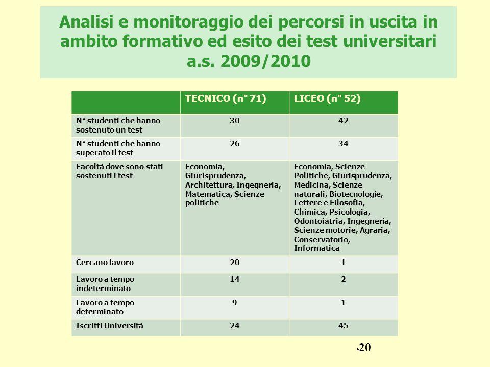 Analisi e monitoraggio dei percorsi in uscita in ambito formativo ed esito dei test universitari a.s. 2009/2010