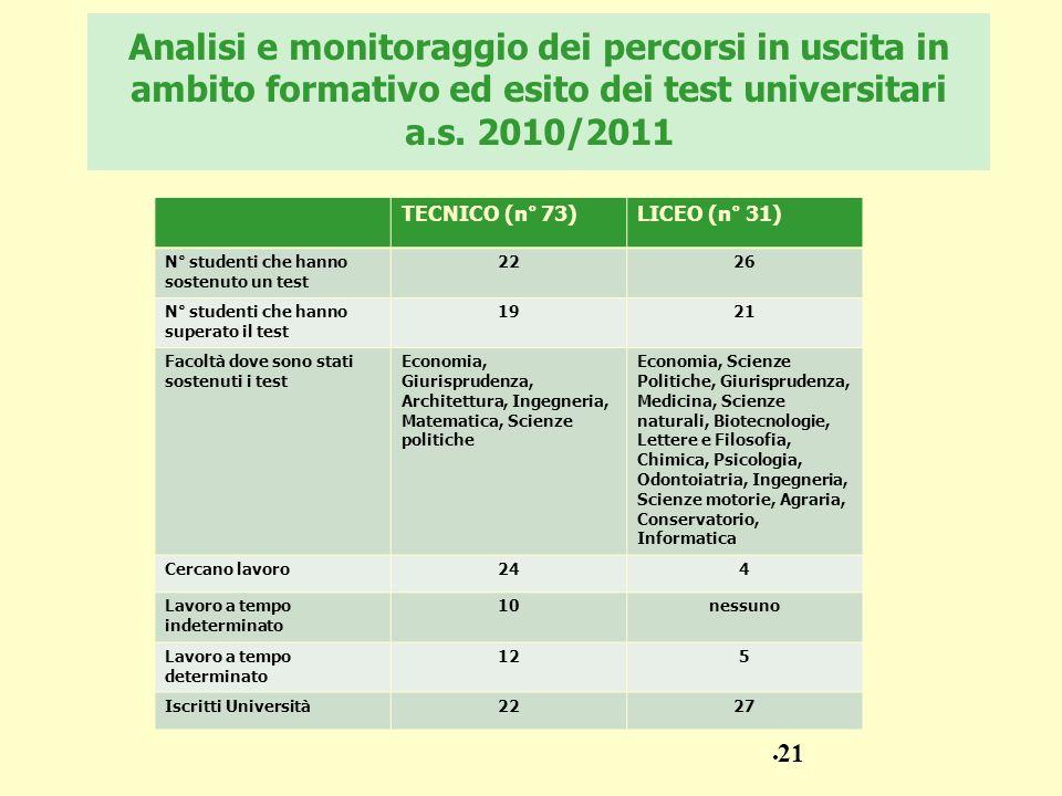 Analisi e monitoraggio dei percorsi in uscita in ambito formativo ed esito dei test universitari a.s. 2010/2011