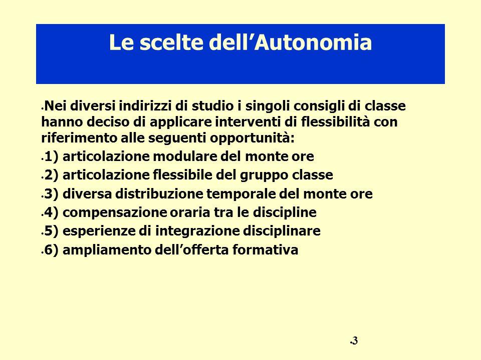 Le scelte dell'Autonomia