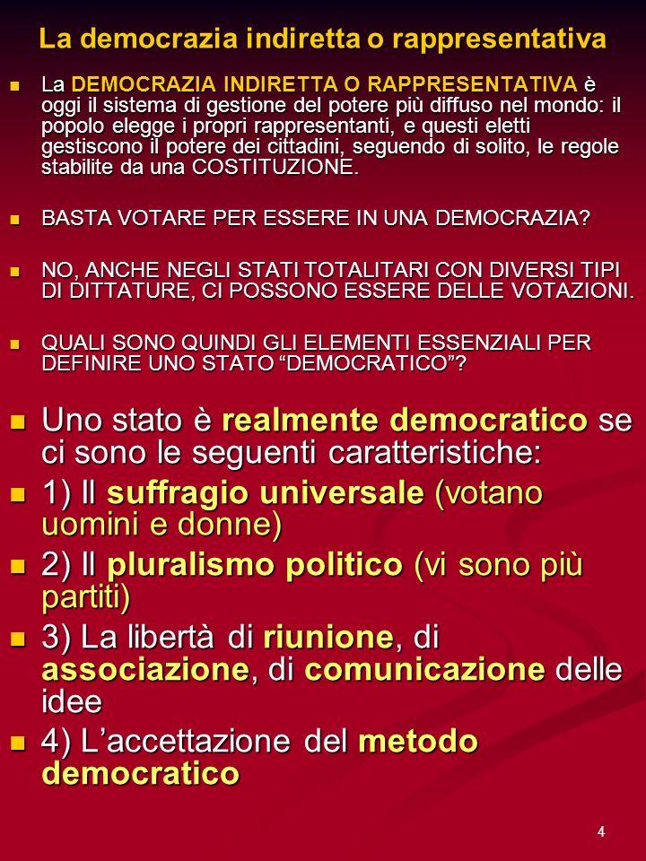 La democrazia indiretta o rappresentativa