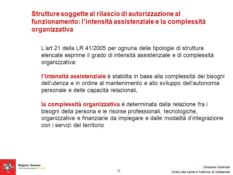 Strutture soggette al rilascio di autorizzazione al funzionamento: l'intensità assistenziale e la complessità organizzativa