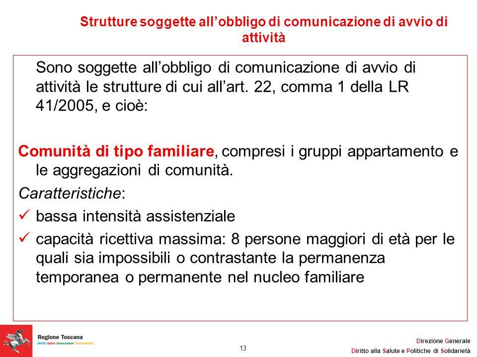 Strutture soggette all'obbligo di comunicazione di avvio di attività