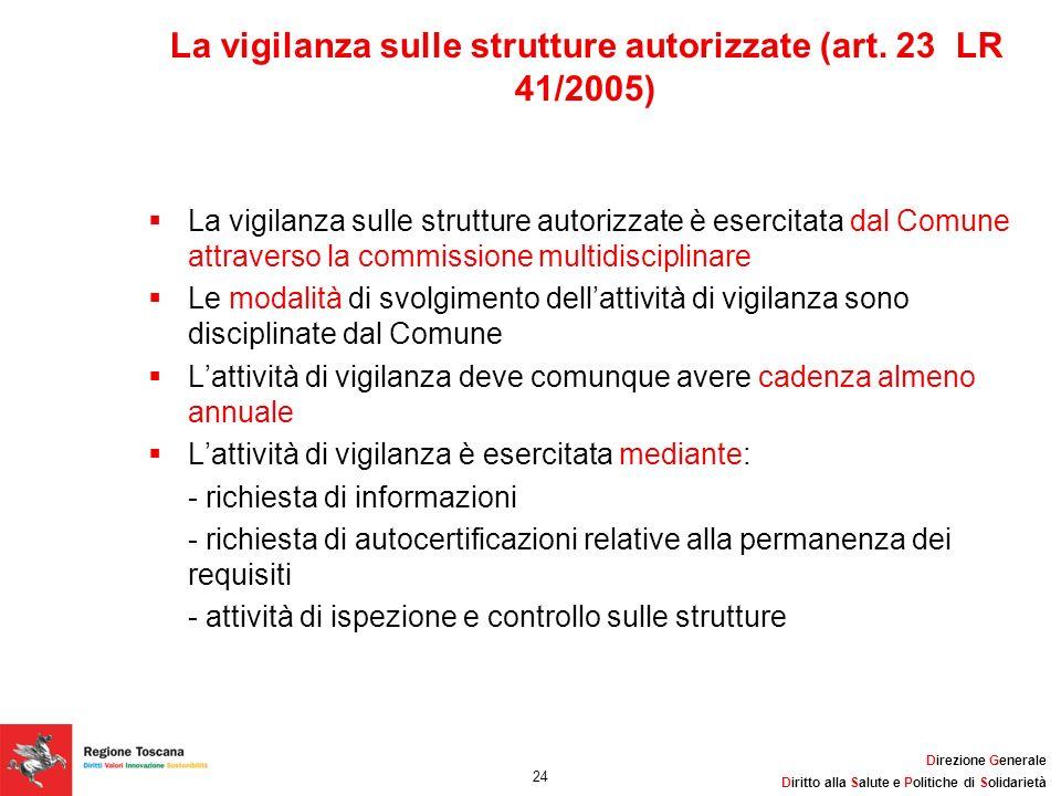 La vigilanza sulle strutture autorizzate (art. 23 LR 41/2005)