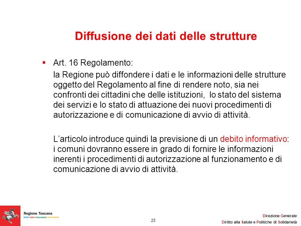 Diffusione dei dati delle strutture