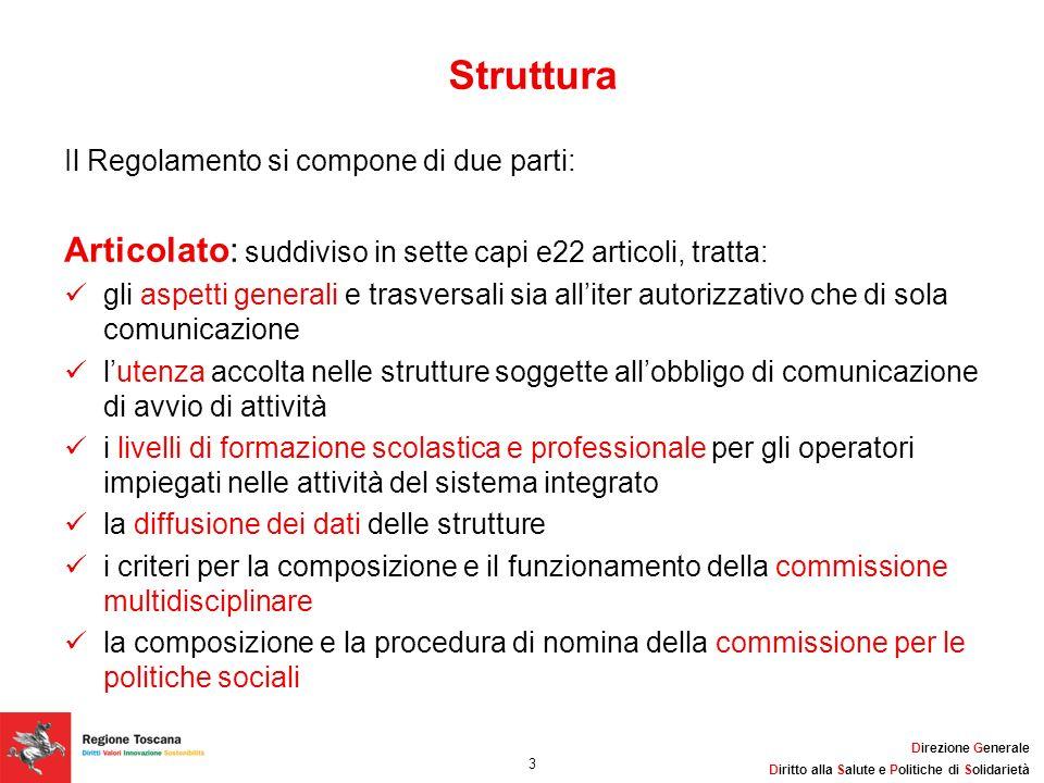 Struttura Articolato: suddiviso in sette capi e22 articoli, tratta:
